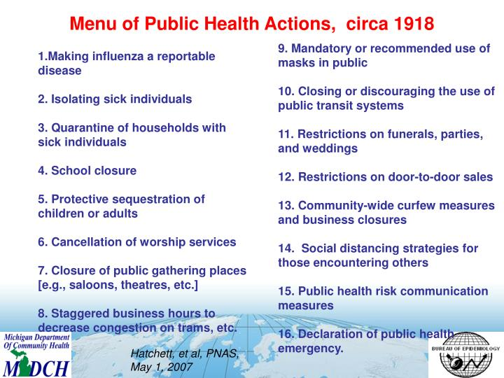 Menu of Public Health Actions,  circa 1918