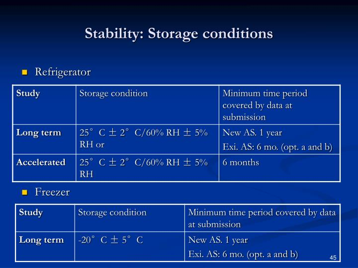 Stability: Storage conditions