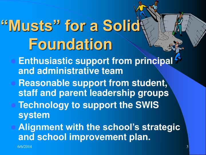 """""""Musts"""" for a Solid Foundation"""
