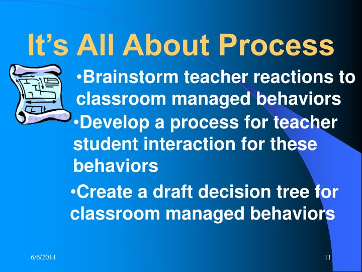It's All About Process