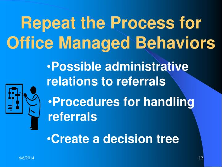 Repeat the Process for Office Managed Behaviors