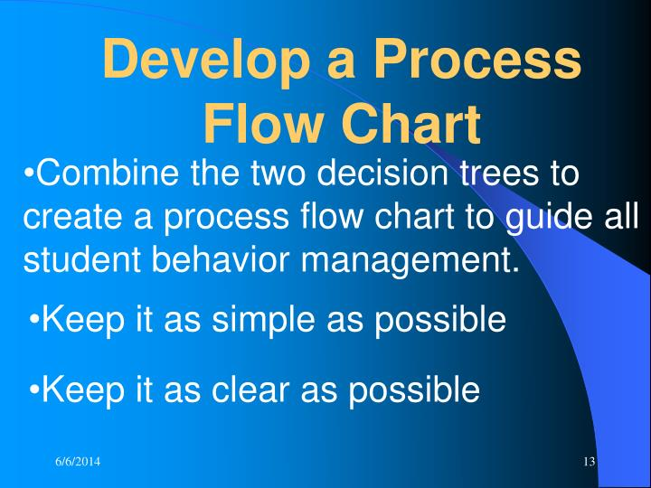 Develop a Process Flow Chart