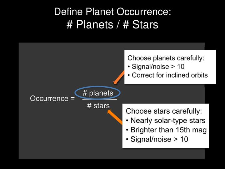 Define Planet Occurrence: