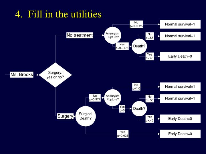 4.  Fill in the utilities