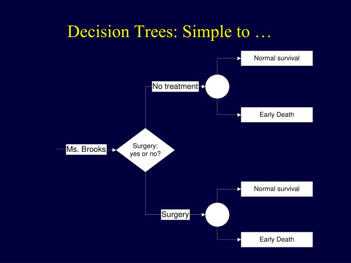 Decision Trees: Simple to …