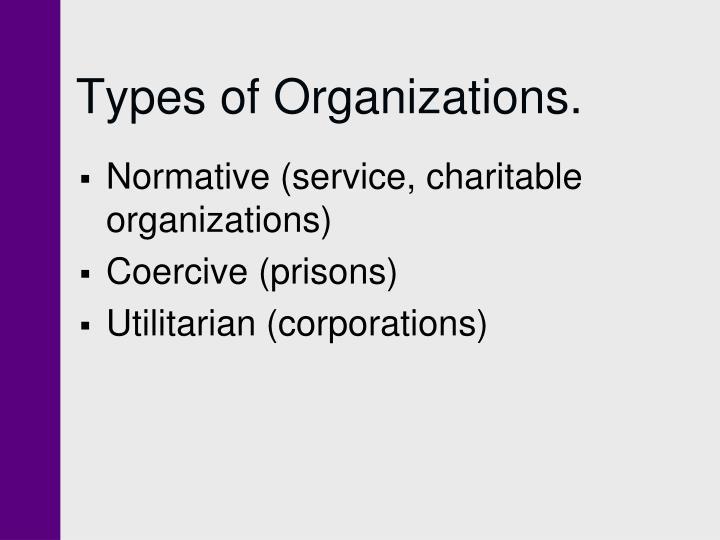 Types of Organizations.