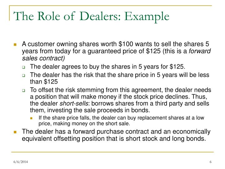 The Role of Dealers: Example