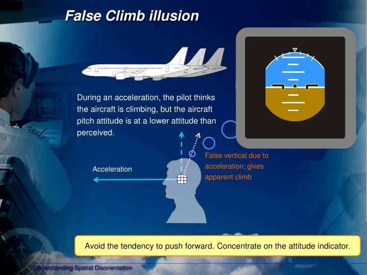 False vertical due to acceleration; gives apparent climb