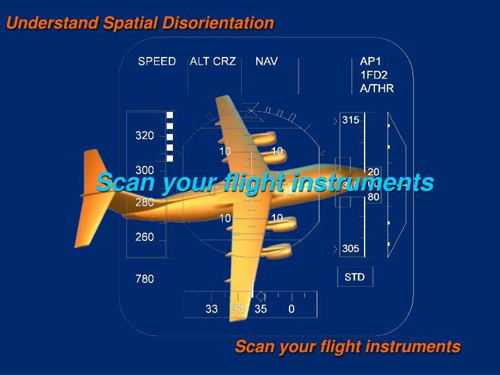 Understand Spatial Disorientation