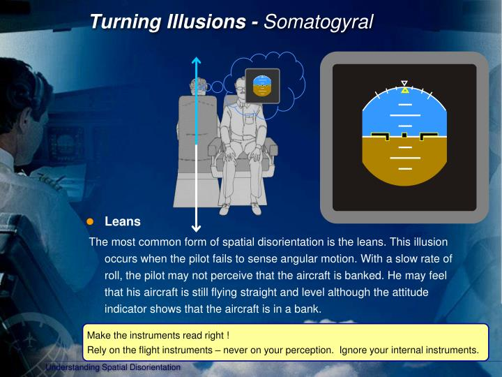 Turning Illusions -
