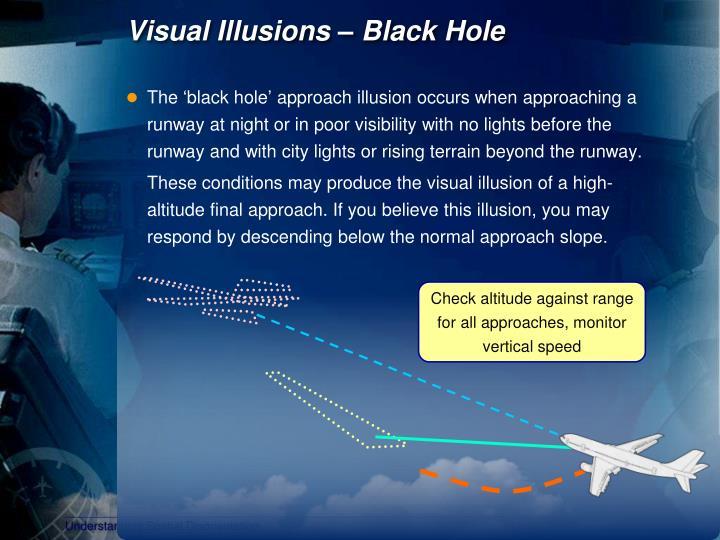 Visual Illusions – Black Hole