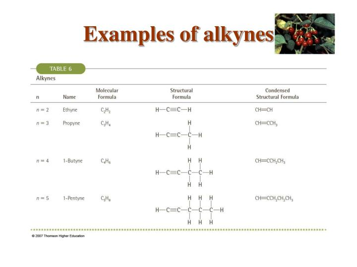 Examples of alkynes