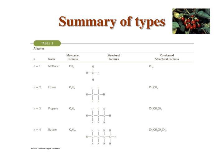 Summary of types
