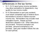 Wo Hawaii State Steuererklärung Mail