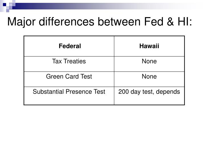 Major differences between fed hi