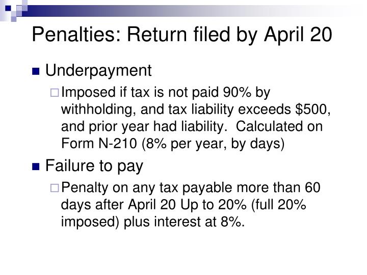 Penalties: Return filed by April 20