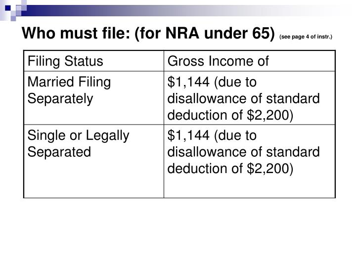 Who must file: (for NRA under 65)