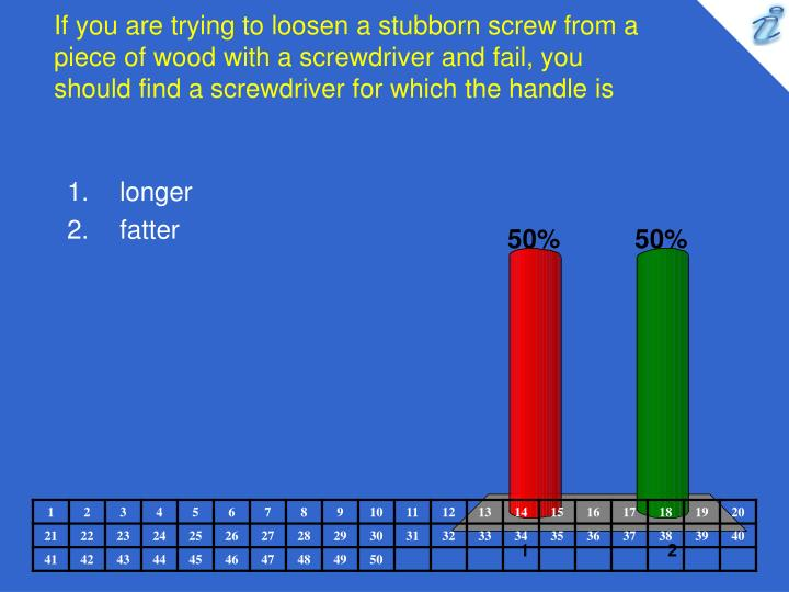If you are trying to loosen a stubborn screw from a piece of wood with a screwdriver and fail, you should find a screwdriver for which the handle is