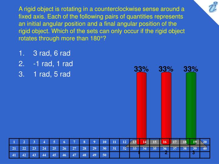 A rigid object is rotating in a counterclockwise sense around a fixed axis. Each of the following pairs of quantities represents an initial angular position and a final angular position of the rigid object. Which of the sets can only occur if the rigid object rotates through more than 180°?