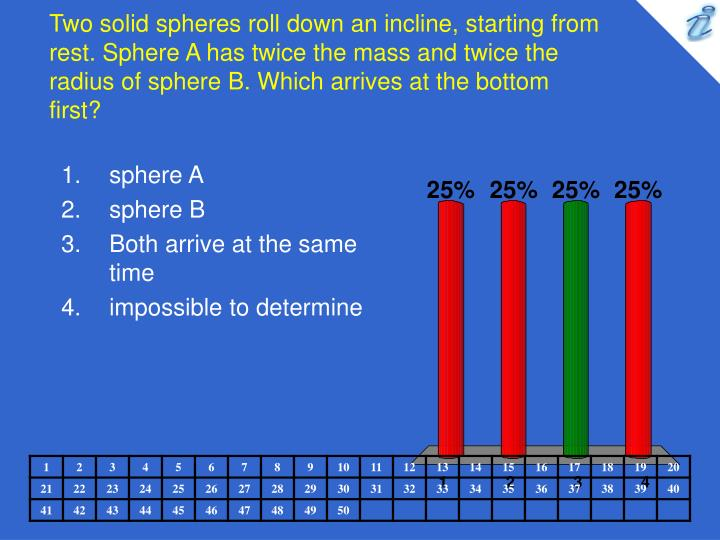 Two solid spheres roll down an incline, starting from rest. Sphere A has twice the mass and twice the radius of sphere B. Which arrives at the bottom first?