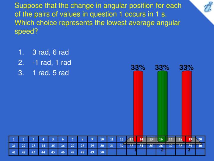 Suppose that the change in angular position for each of the pairs of values in question 1 occurs in 1 s. Which choice represents the lowest average angular speed?