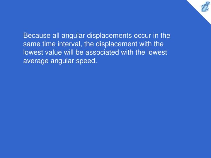 Because all angular displacements occur in the same time interval, the displacement with the lowest value will be associated with the lowest average angular speed.