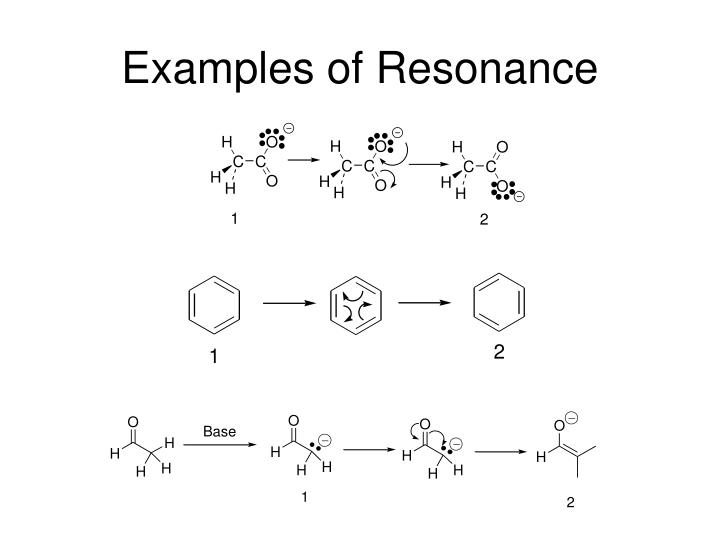 Examples of Resonance