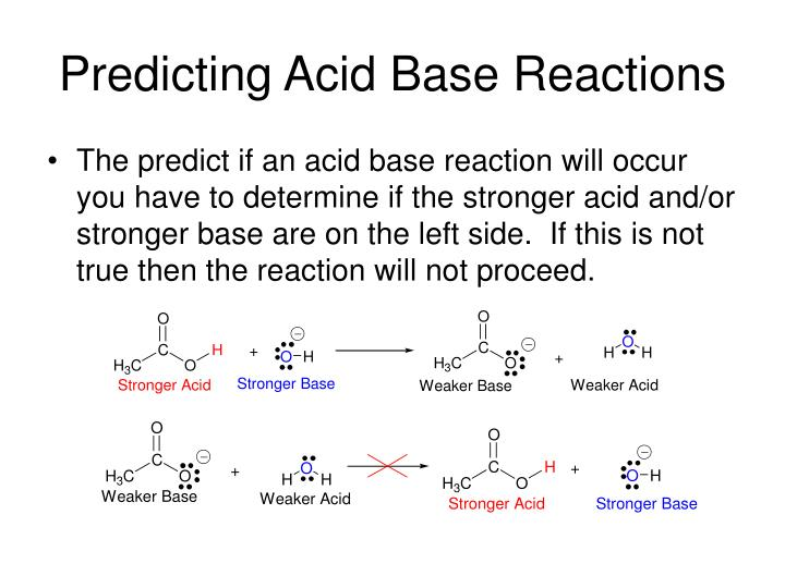 Predicting Acid Base Reactions