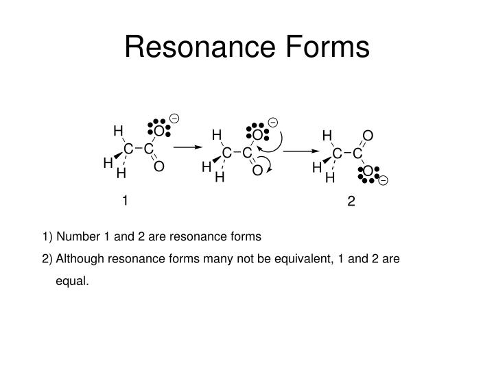 Resonance Forms