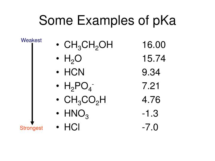 Some Examples of pKa