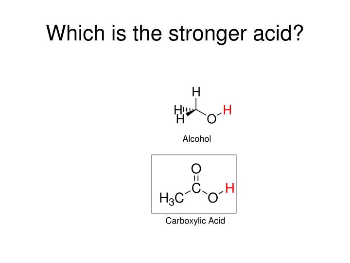 Which is the stronger acid?