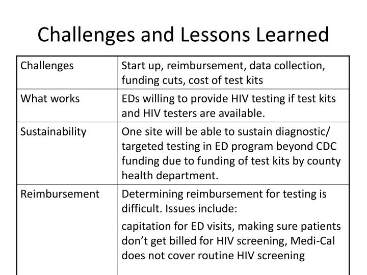 Challenges and Lessons Learned