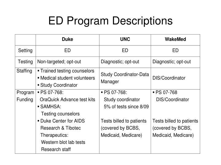 ED Program Descriptions