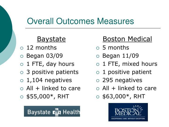 Overall Outcomes Measures
