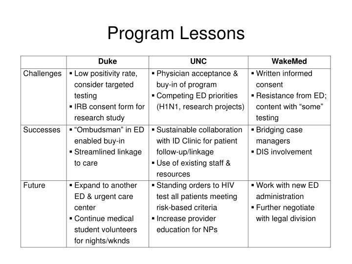 Program Lessons