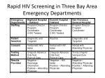 rapid hiv screening in three bay area emergency departments