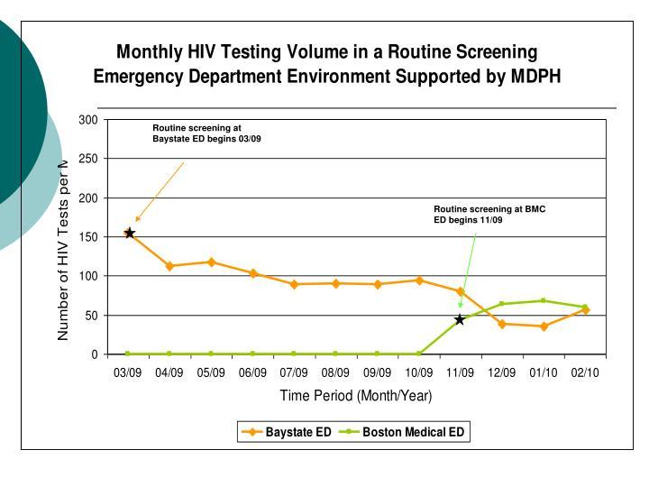 Routine screening at Baystate ED begins 03/09