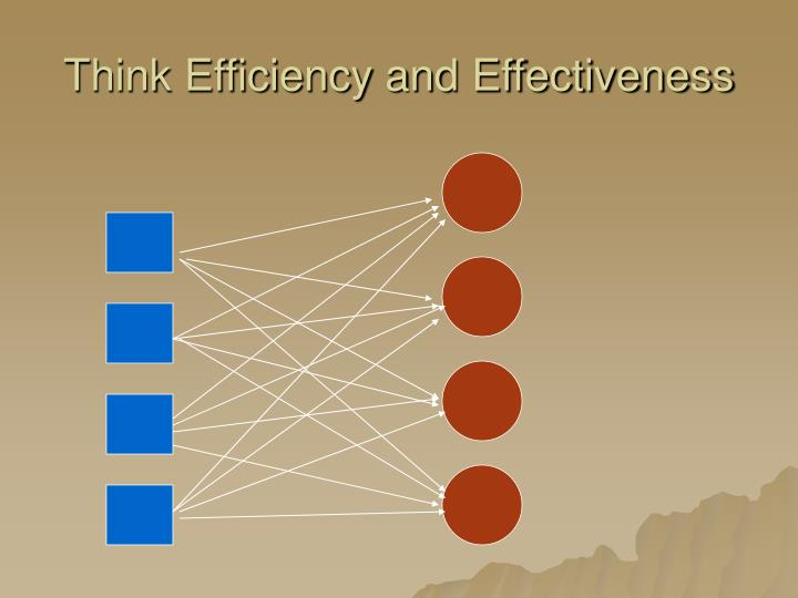 Think Efficiency and Effectiveness