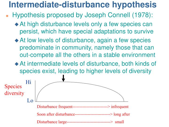 Intermediate-disturbance hypothesis
