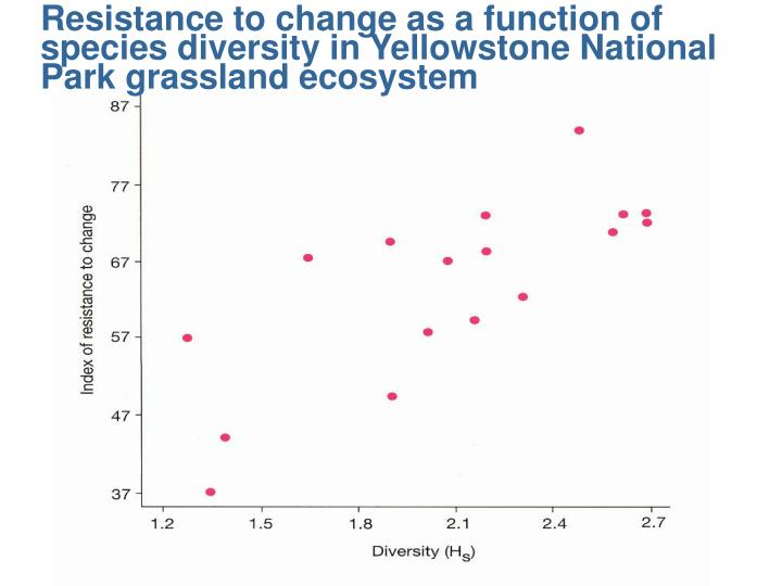 Resistance to change as a function of species diversity in Yellowstone National Park grassland ecosystem