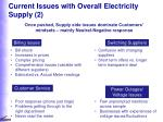 current issues with overall electricity supply 2