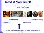 impact of power cuts 1