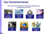 key contextual issues