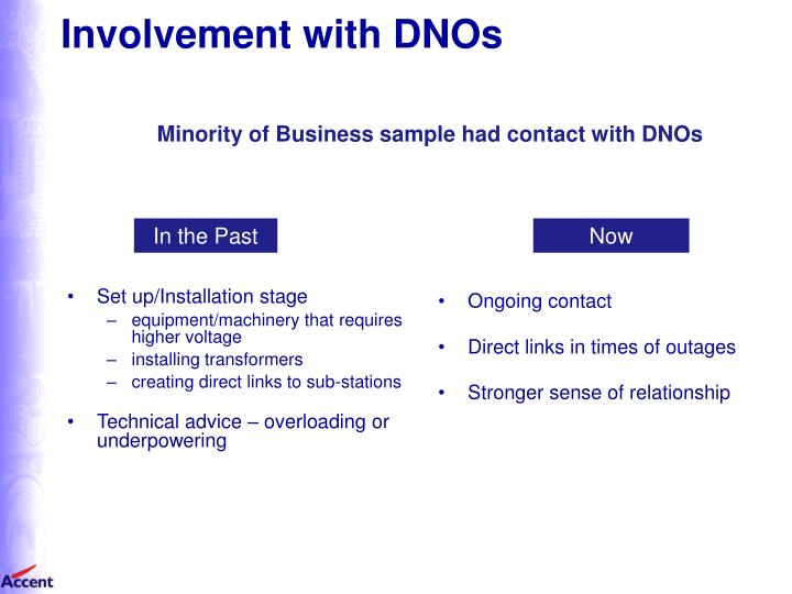 Involvement with DNOs