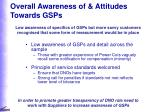 overall awareness of attitudes towards gsps