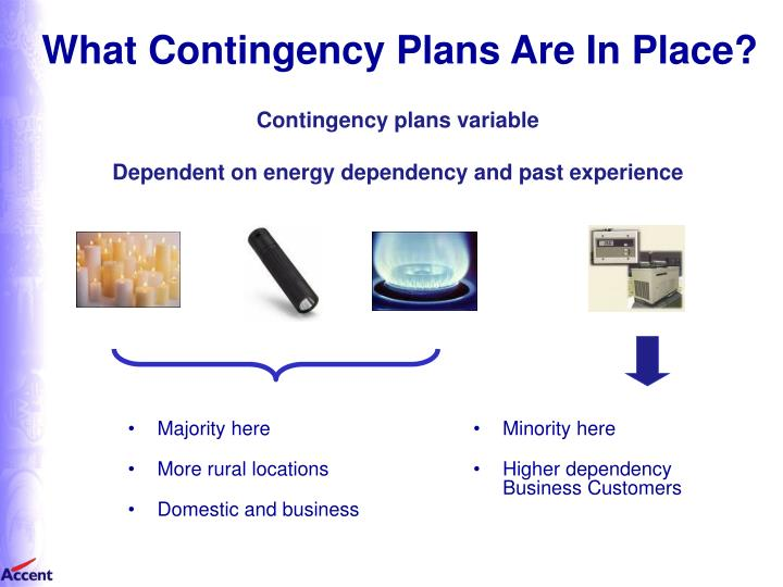 What Contingency Plans Are In Place?