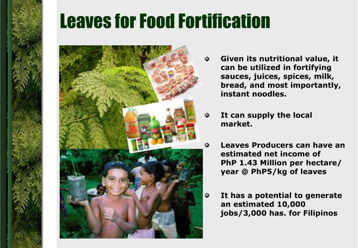 Leaves for Food Fortification