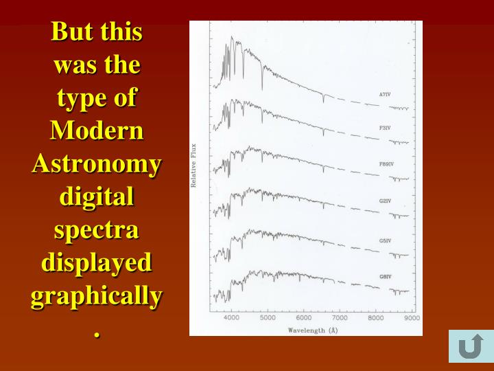 But this was the type of Modern Astronomy digital spectra displayed graphically.