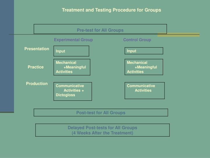 Treatment and Testing Procedure for Groups