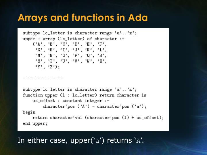 Arrays and functions in Ada